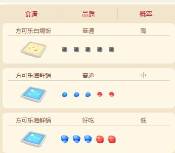 《宝可梦大探险》小海狮配方介绍